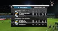 Eksperterne tager et kig på de mulige Superliga-puljer