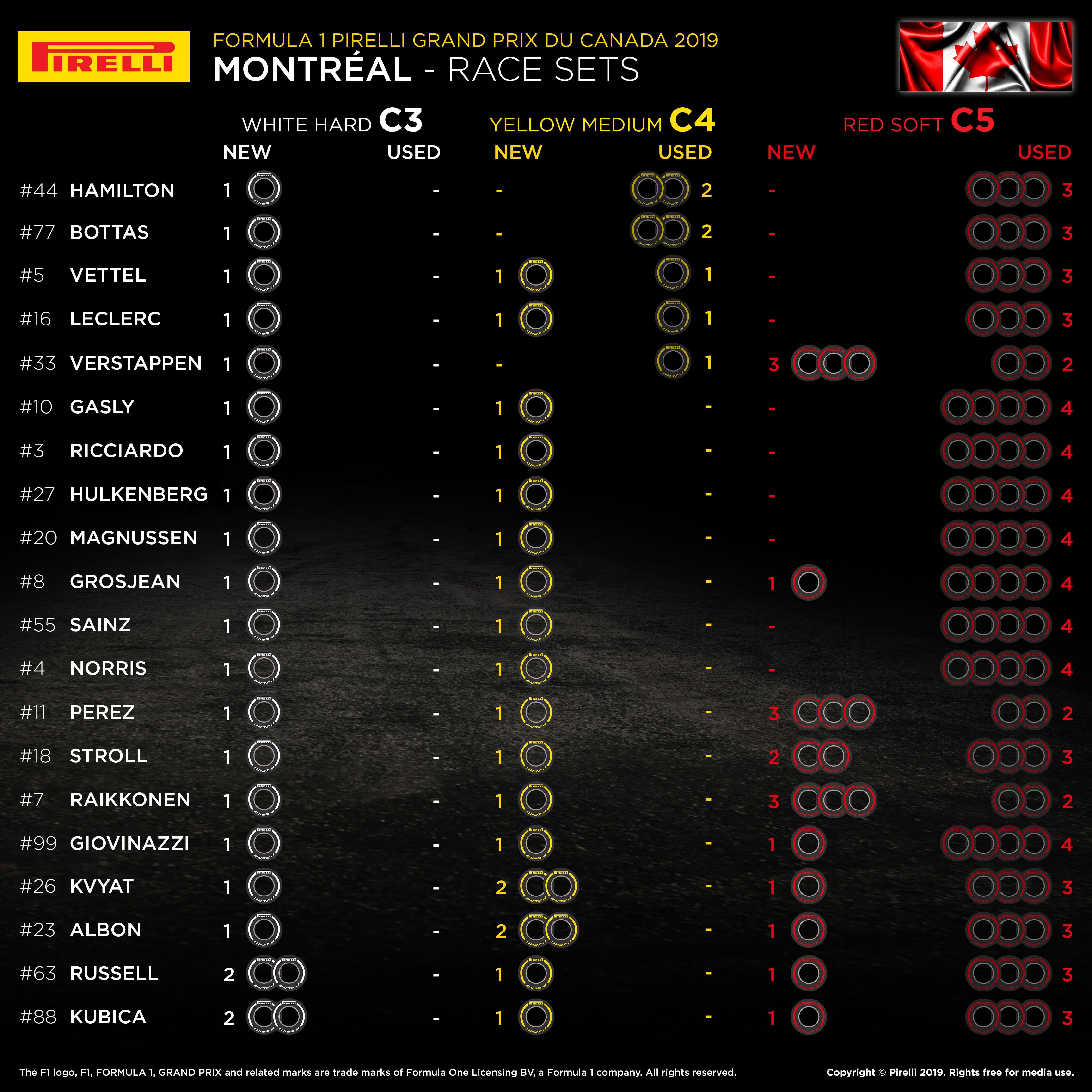 61813419 Canadas Grand Prix: Her får du overblikket over starting grid og dæk ...