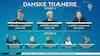 Laudrup, Morten Olsen eller en tredje? Se Frimanns bud på ny FCK-træner