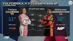 Formel 2-drama! Kører bandlyst fra Østrigs Grand Prix