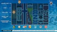 Olsen sprænger skalaen - Inter som teenager er ret meget chef