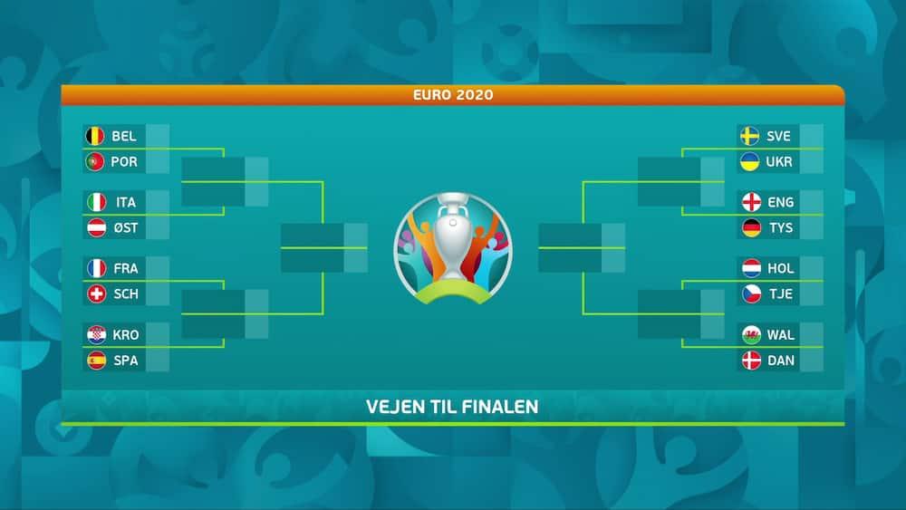 OVERSIGT: Her er de otte ottendedelsfinaler ved EM