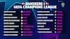 14 danskere indskrevet til CL-gruppespillet: 'Det er med til at gøre landsholdet bedre også'