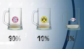 Hvem vinder Bundesligaen? Ny kandidat på banen - men Pagh og Schwartz er MEGET uenige
