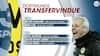 Håland-hypen har ramt Vollgas - 'Voldsomt imponerende transfervindue af Dortmund'