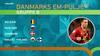 Danmarks EM-pulje: 'Kigger vi på verdensranglisten så er vi favoritter'